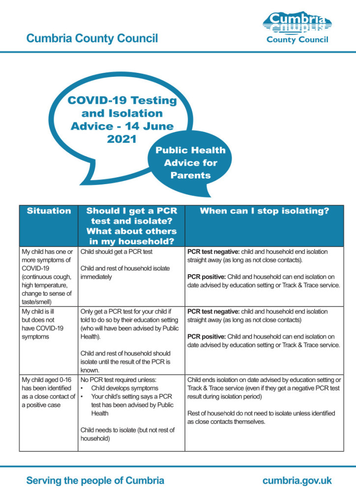 COVID-19 testing and isolation advice for parents part1